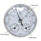 Аналоговый барометр термометр гигрометр настенный
