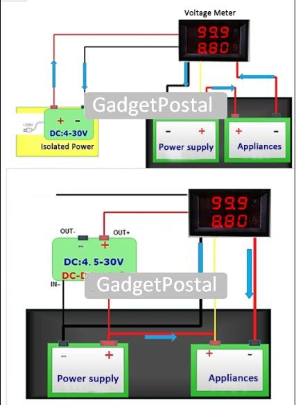 Купить вольтметр и амперметр с доставкой по почте