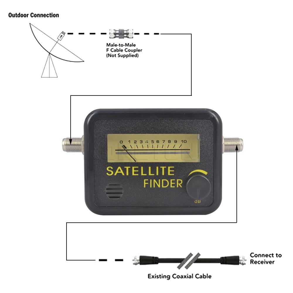 satellite Finder поиск спутника прибор купить