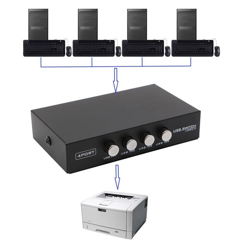 Легкое подключение принтера к четырем компьютерам